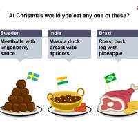 Karácsonyi menü: Újratervezés?
