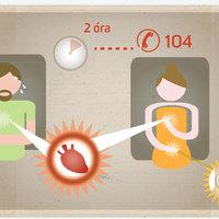 Szívroham – mindig fáj?