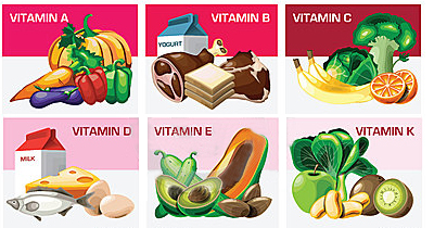 a vitaminok szerepe a látásban