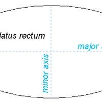 Az elliptikus számításokkal alátámasztott mágikus WC-deszka rejtély