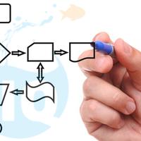Újdonságok a piacon - Új üzletfejlesztési tanfolyamok