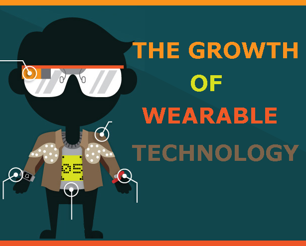 The-Growth-Of-Wearable-Technology.png
