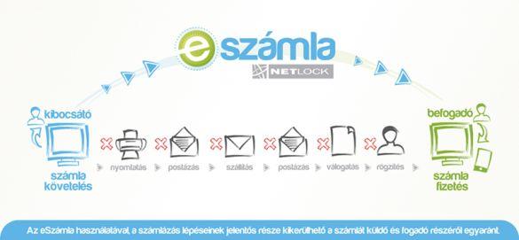 eszamla_folyamat_overlay600.jpg