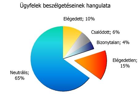 grafikon2.hu (2).jpg