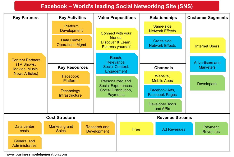 facebook-business-model2.png