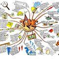 Digitális tanítási technikák pedagógusoknak - 1. rész