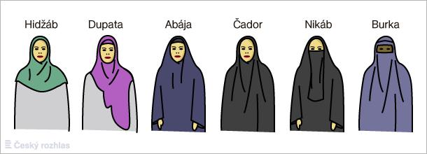 islam_noi_viseletek.png