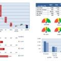Dashboard, avagy vezetői információk átlátható formában - 2. rész