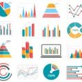 Dashboard, avagy vezetői információk átlátható formában