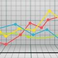 bevétel tervezés - Exceltől a gépi tanulásig 2. rész