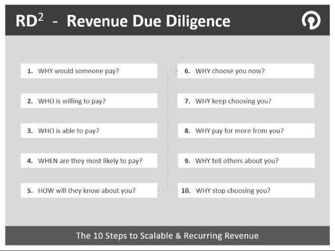 revenue_duedil.JPG