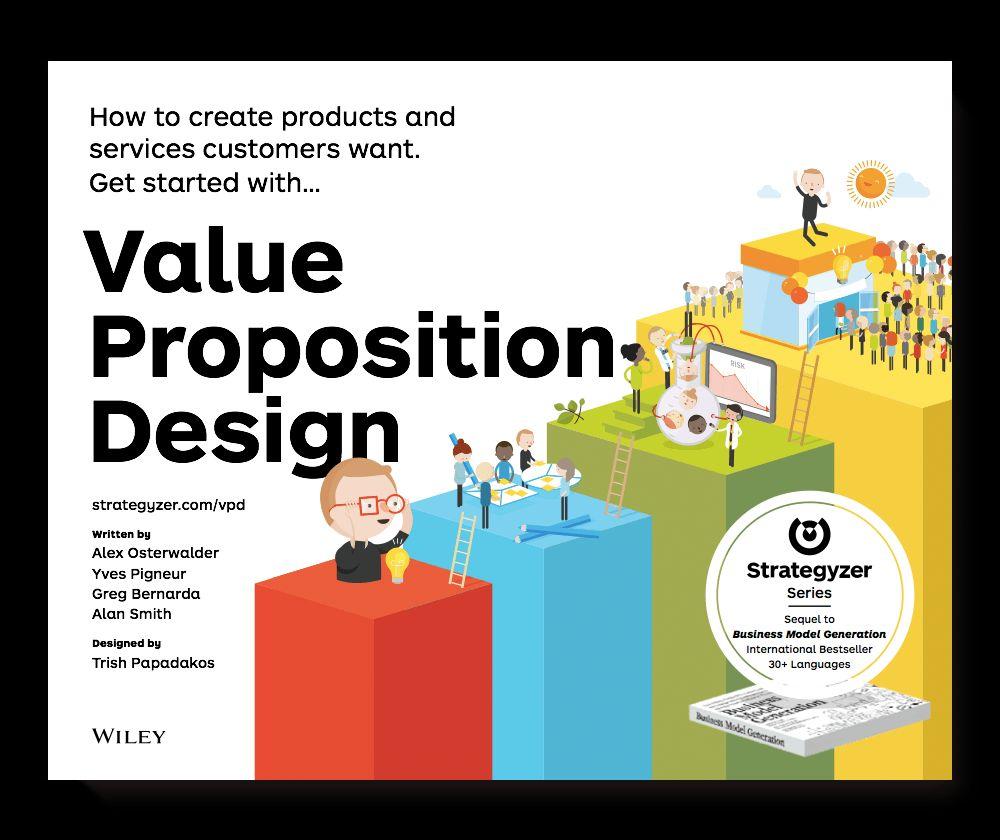 value-proposition-design-book-vallalkozas-okosan.jpg