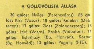 idokapszula_nb_i_1980_81_33_fordulo_gollovolista.jpg