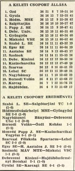 idokapszula_nb_i_1980_81_magyarorszag_anglia_vb-selejtezo_merkozes_kulonkiadas_nb_ii_4.jpg