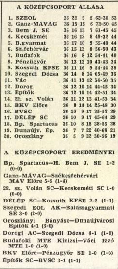 idokapszula_nb_i_1980_81_magyarorszag_anglia_vb-selejtezo_merkozes_kulonkiadas_nb_ii_5.jpg