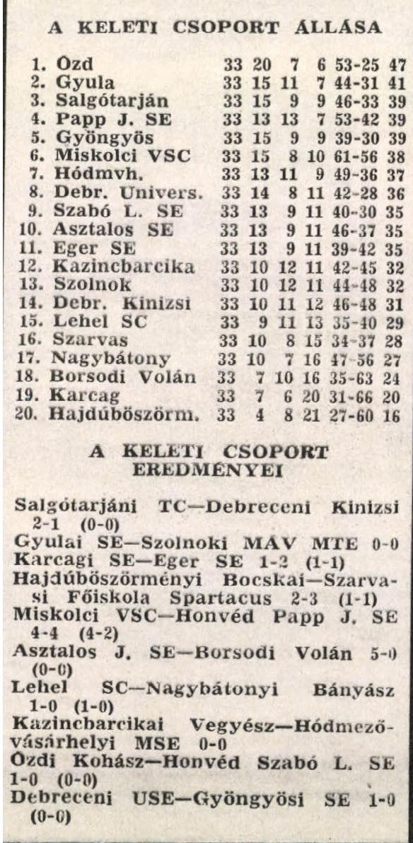 idokapszula_nb_i_1980_81_norvegia_magyarorszag_vb-selejtezo_merkozes_kulonkiadas_nb_ii_1.jpg