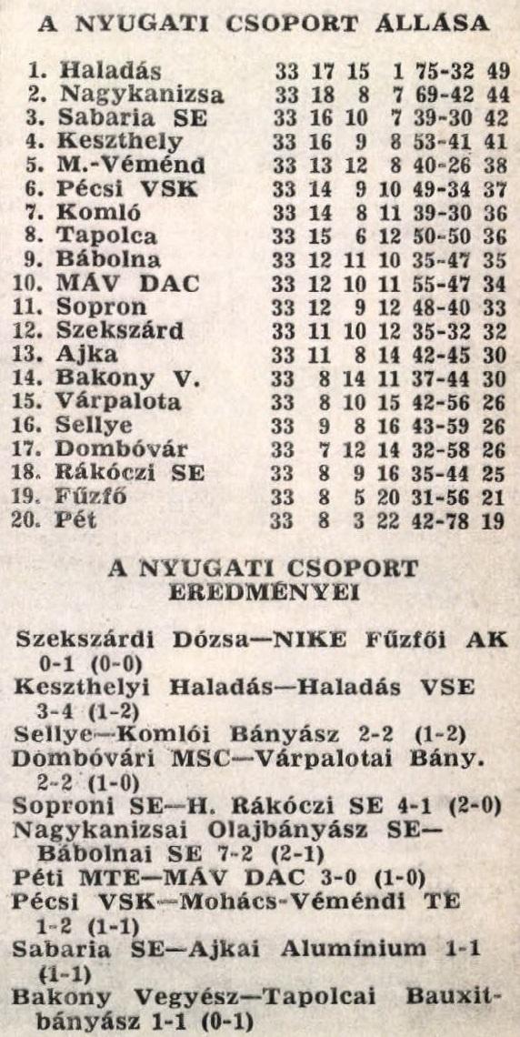idokapszula_nb_i_1980_81_norvegia_magyarorszag_vb-selejtezo_merkozes_kulonkiadas_nb_ii_3.jpg