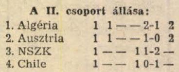 idokapszula_1982_spanyolorszagi_labdarugo_vilagbajnoksag_argentina_magyarorszag_ii_csoport_i_kor.jpg