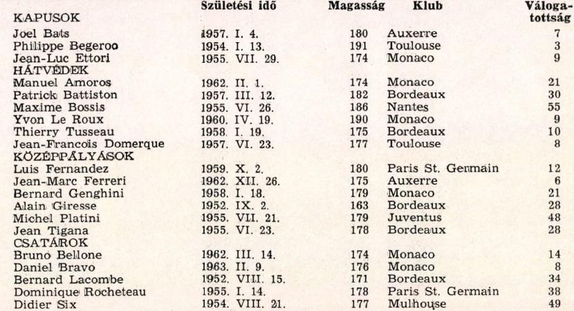 idokapszula_1984_franciaorszagi_labdarugo_europa-bajnoksag_csoportkorok_franciaorszag_keret.jpg
