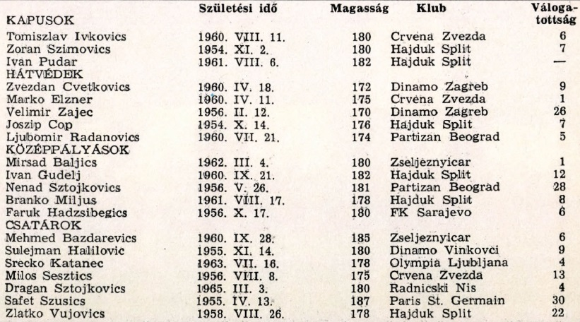 idokapszula_1984_franciaorszagi_labdarugo_europa-bajnoksag_csoportkorok_jugoszlavia_keret.jpg