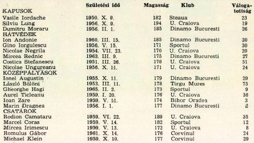 idokapszula_1984_franciaorszagi_labdarugo_europa-bajnoksag_csoportkorok_romania_keret.jpg