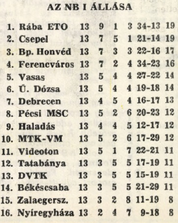 idokapszula_nb_i_1982_83_13_fordulo_tabella.jpg