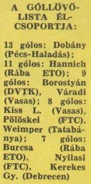 idokapszula_nb_i_1982_83_16_fordulo_gollovo_lista_copy.jpg
