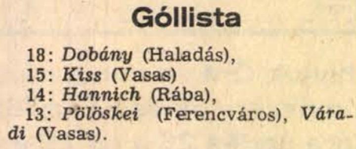 idokapszula_nb_i_1982_83_23_fordulo_gollovo_lista.jpg