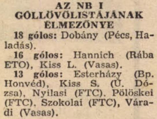 idokapszula_nb_i_1982_83_25_fordulo_gollovo_lista.jpg