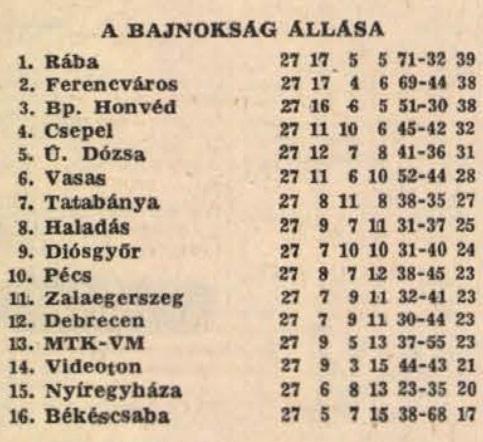 idokapszula_nb_i_1982_83_27_fordulo_tabella.jpg