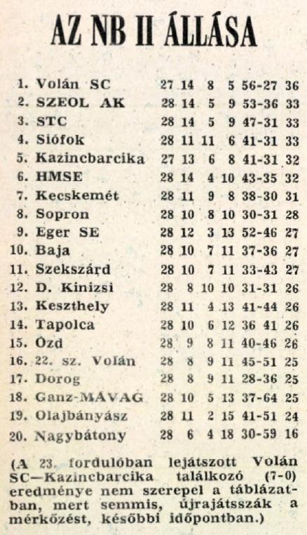 idokapszula_nb_i_1982_83_anglia_magyarorszag_nb_ii_2_1.jpg