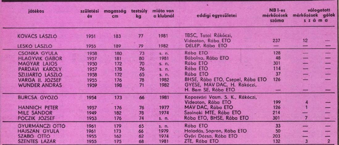 idokapszula_nb_i_1982_83_bevezetes_i_raba_eto.jpg