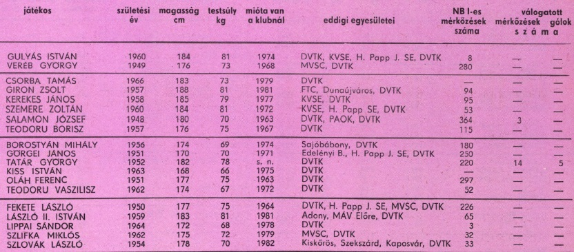 idokapszula_nb_i_1982_83_bevezetes_ii_dvtk.jpg