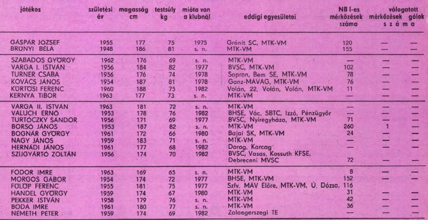 idokapszula_nb_i_1982_83_bevezetes_iii_mtk_vm.jpg