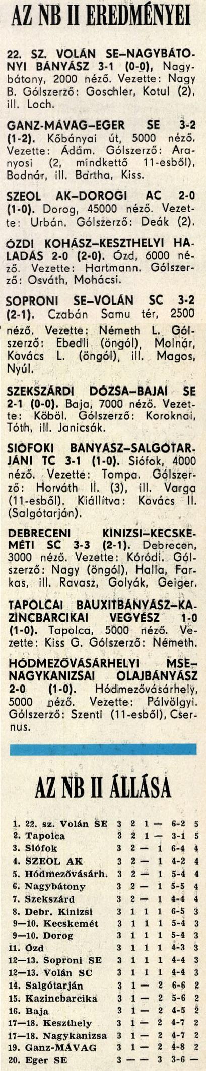 idokapszula_nb_i_1982_83_bevezetes_iii_nb_ii_4.jpg
