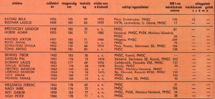 idokapszula_nb_i_1982_83_bevezetes_iii_pecsi_msc.jpg