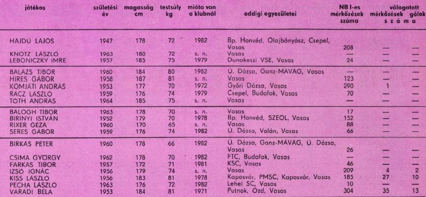 idokapszula_nb_i_1982_83_bevezetes_iii_vasas.jpg