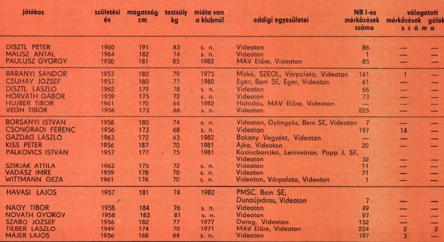 idokapszula_nb_i_1982_83_bevezetes_iii_videoton.jpg