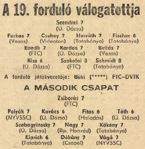 idokapszula_nb_i_1982_83_mnk_elodontok_es_a_kupadonto_19_fordulo_a_fordulo_valogatottjai.jpg