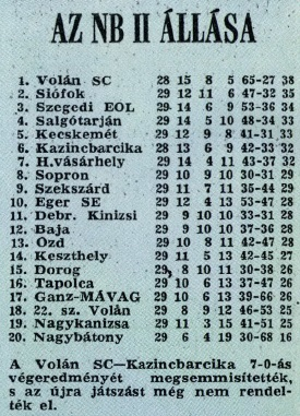 idokapszula_nb_i_1982_83_mnk_elodontok_es_a_kupadonto_nb_ii_2.jpg