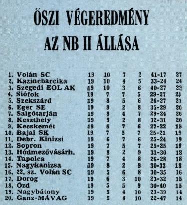 idokapszula_nb_i_1982_83_oszi_zaras_az_nb_ii_es_a_harmadik_vonal_nb_ii_tabella.jpg