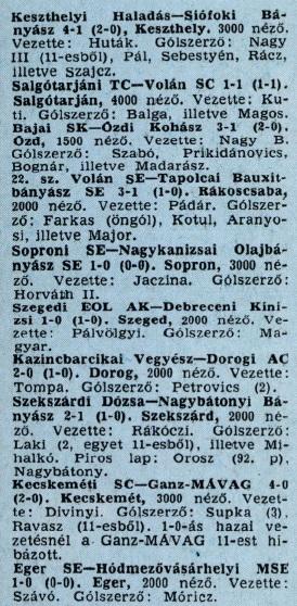 idokapszula_nb_i_1982_83_oszi_zaras_edzoi_gyorsmerleg_1_nb_ii_1.jpg