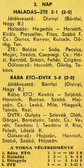 idokapszula_nb_i_1982_83_oszi_zaras_edzoi_gyorsmerleg_2_teremtorna_3.jpg