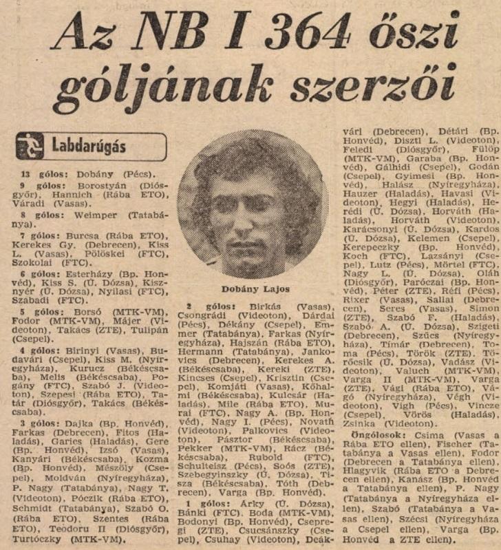 idokapszula_nb_i_1982_83_oszi_zaras_statisztikak_golszerzok.jpg