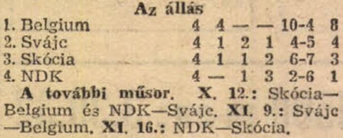 idokapszula_nb_i_1982_83_tavaszi_zaras_edzoi_gyorsmerleg_1_eb_selejtezo_i_csoport.jpg
