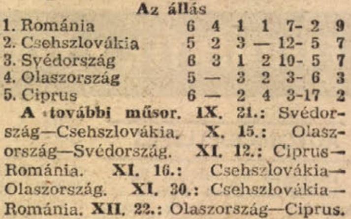 idokapszula_nb_i_1982_83_tavaszi_zaras_edzoi_gyorsmerleg_1_eb_selejtezo_v_csoport.jpg
