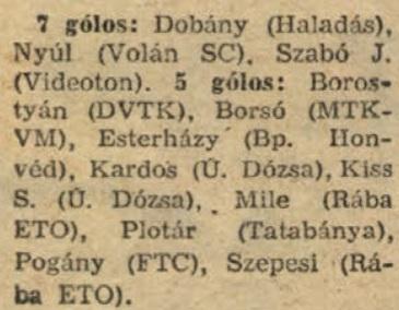 idokapszula_nb_i_1983_84_12_fordulo_gollovolista.jpg