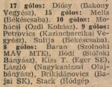 idokapszula_nb_i_1983_84_12_fordulo_nb_ii_gollovolista.jpg