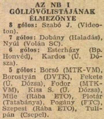 idokapszula_nb_i_1983_84_13_fordulo_gollovolista.jpg