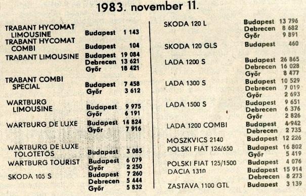 idokapszula_nb_i_1983_84_13_fordulo_merkur_sorszamok.jpg